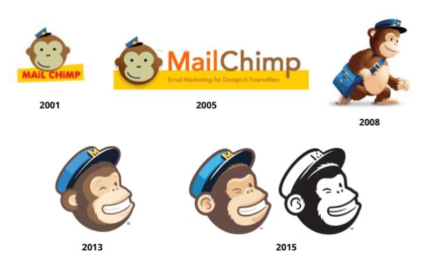 Freddie - MailChimp Mascott