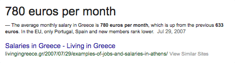 Average Salary in Greece