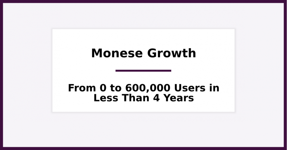 How Monese Grew From 0 to 600,000 Users in Less Than 4 Years