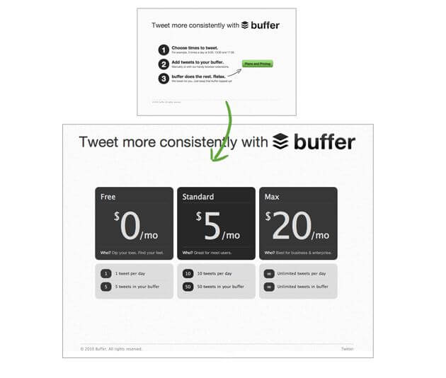 Buffer Minimum Viable Product (Pricing Options Validation)