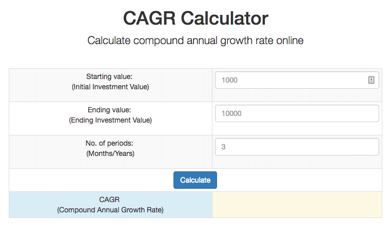 Calculate Compound Annual Growth Online