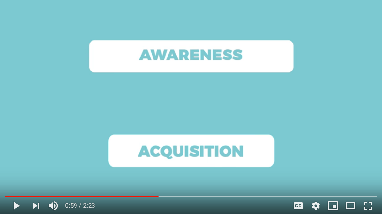 Awareness & Acquisition