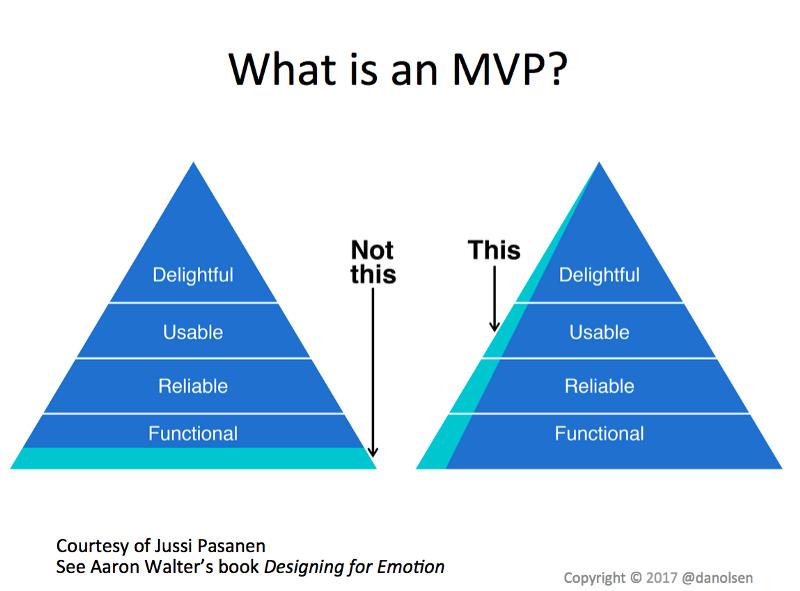 MVP Characteristics