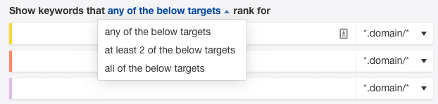 Content Gap Analysis Ahrefs
