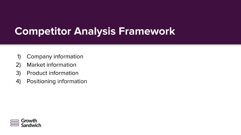 Competitive Analysis Framework