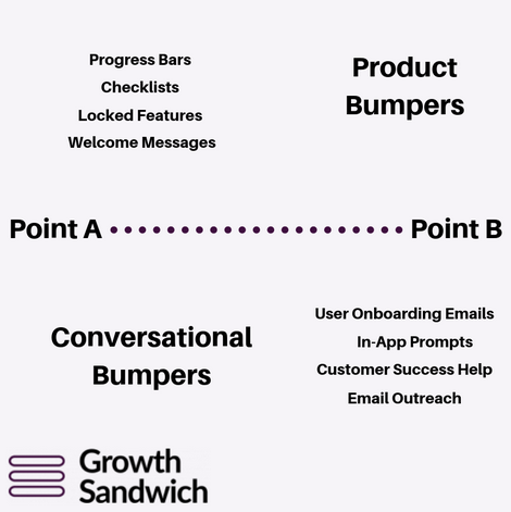 Conversational & Product Bumpers. Illustration.