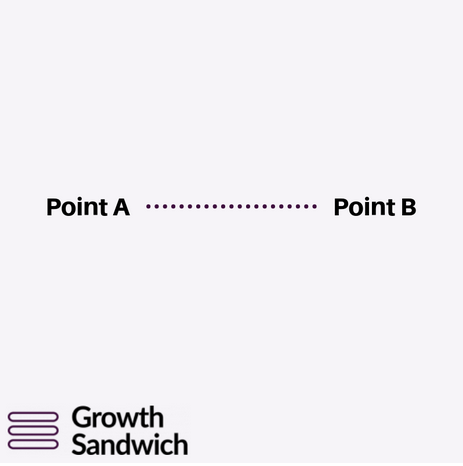 From Point A to Point B. Illustration.
