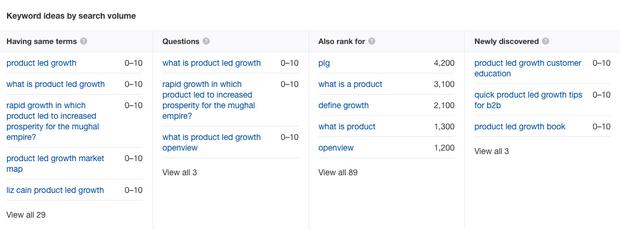 List of Keyword Ideas on Ahrefs. Screenshot.