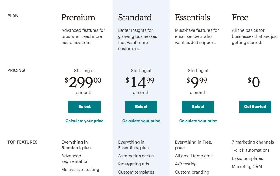 Mailchimp Pricing. Screenshot.