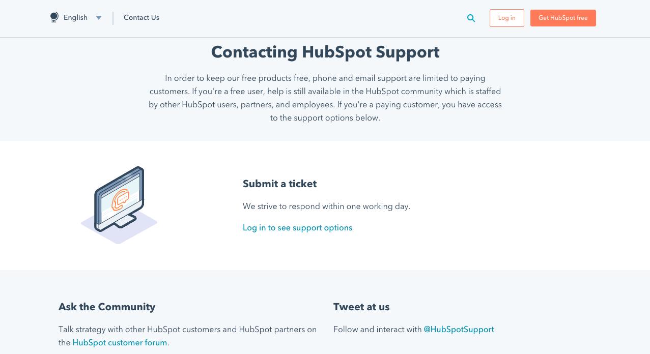 HubSpot Support